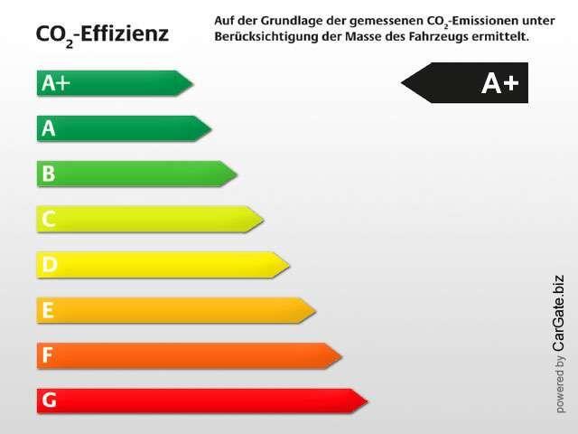 Audi e-tron 55 quattro advanced LED ACC Panorama