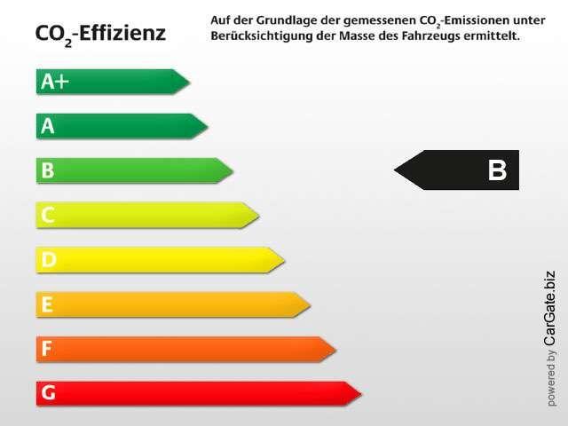 Audi A3 Sportback 35 TFSI advanced LED Sitzhzg. PDC Klima